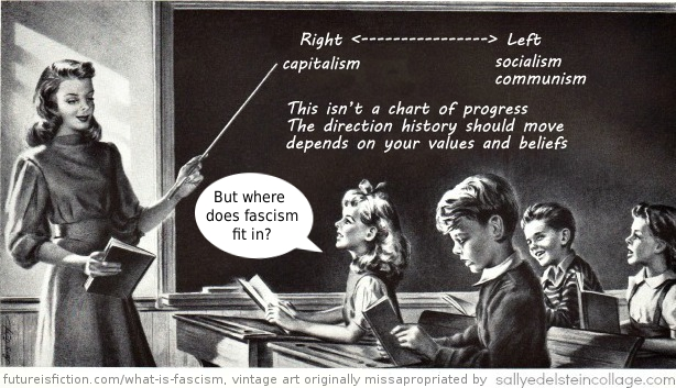 "school teacher points to board with text showing left and right, the left column shows socialism and communism, the right side shows capitalism. A little girl says ""Where does fascism fit in?"""
