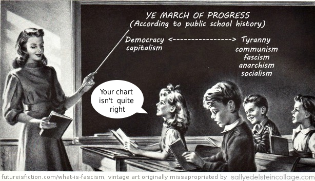 YE MARCH OF PROGRESS (According to public school history) Democracy ←------------------------→ Tyranny capitalism                                          communism fascism anarchism socialism